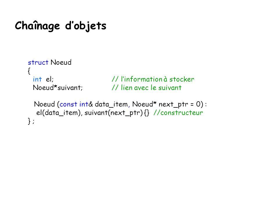 Chaînage d'objets struct Noeud { int el; // l'information à stocker