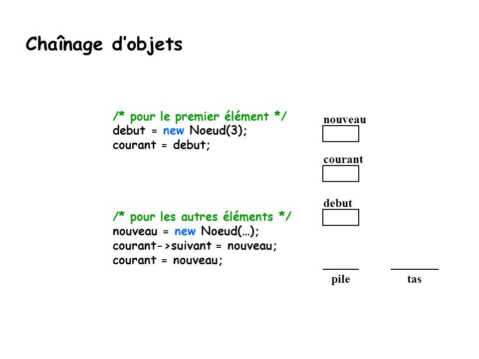 Chaînage d'objets /* pour le premier élément */ debut = new Noeud(3);