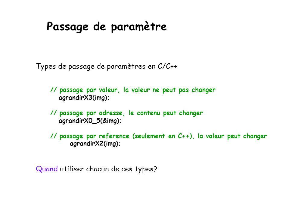 Passage de paramètre Types de passage de paramètres en C/C++