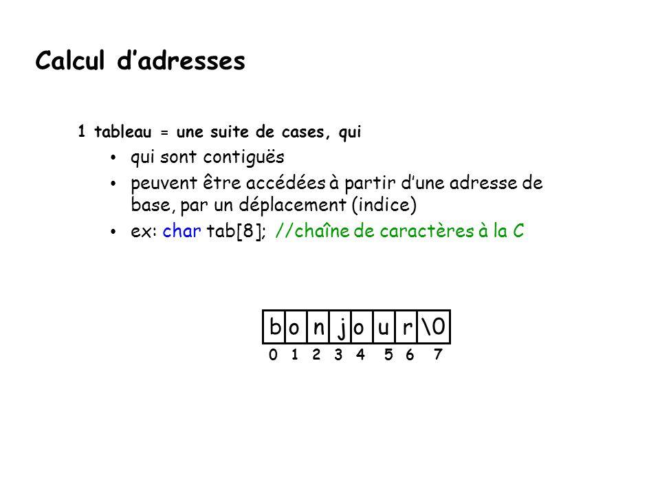 Calcul d'adresses b o n j o u r \0 qui sont contiguës