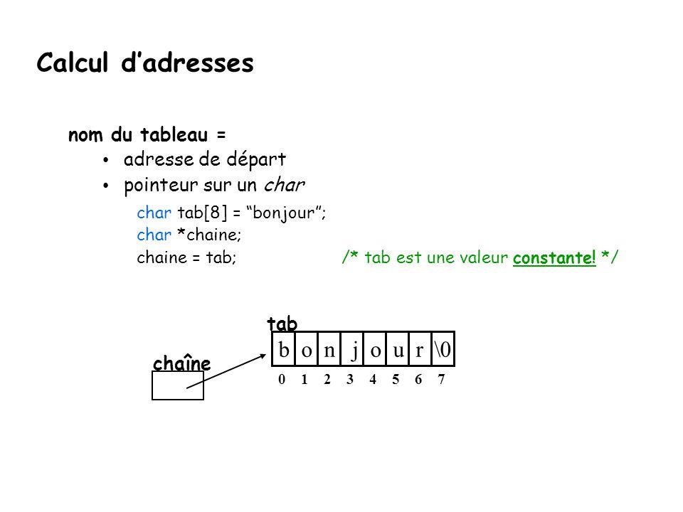 Calcul d'adresses b o n j o u r \0 nom du tableau = adresse de départ