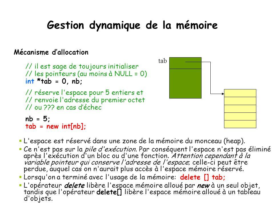 Mécanisme d'allocation