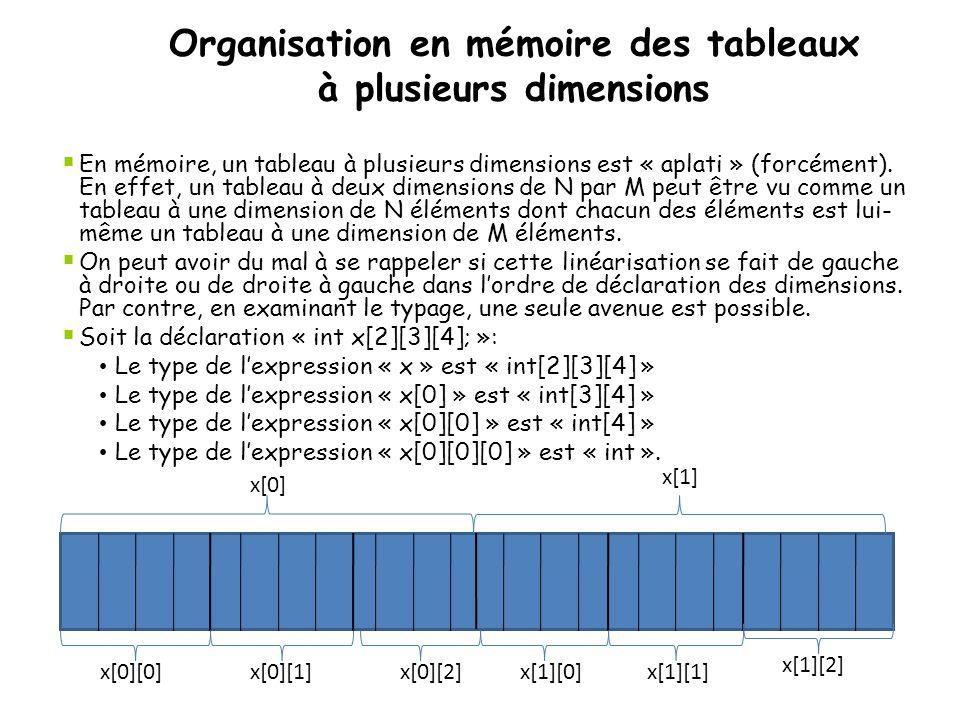 Organisation en mémoire des tableaux à plusieurs dimensions