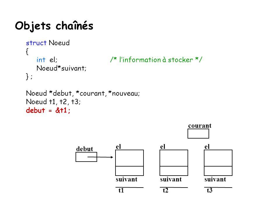 Objets chaînés struct Noeud { int el; /* l'information à stocker */