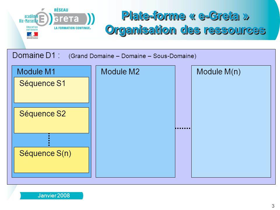 Plate-forme « e-Greta » Organisation des ressources