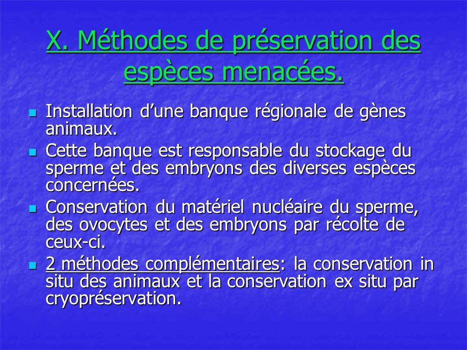 X. Méthodes de préservation des espèces menacées.