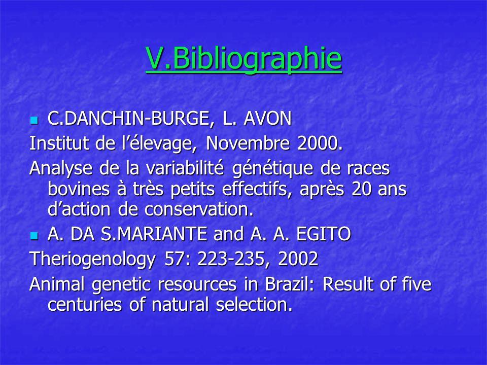 V.Bibliographie C.DANCHIN-BURGE, L. AVON