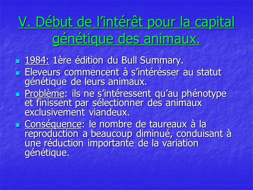 V. Début de l'intérêt pour la capital génétique des animaux.