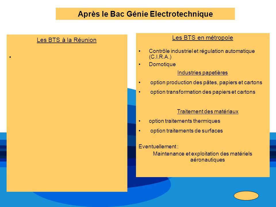 Après le Bac Génie Electrotechnique