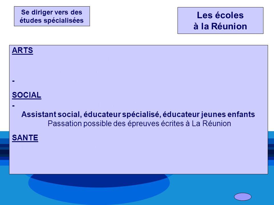Les écoles à la Réunion ARTS - Ecole des Beaux-arts de la Réunion