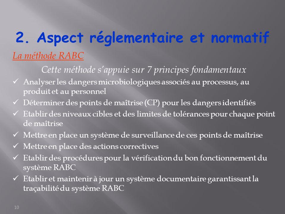 2. Aspect réglementaire et normatif