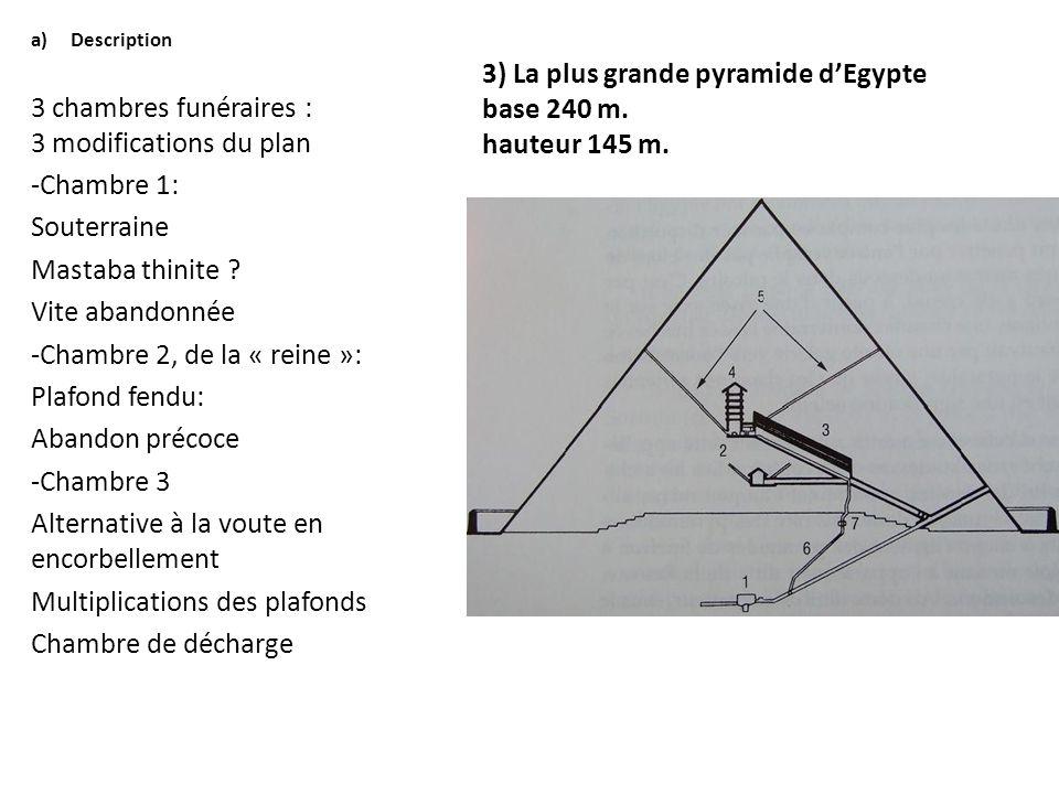 3) La plus grande pyramide d'Egypte base 240 m. hauteur 145 m.