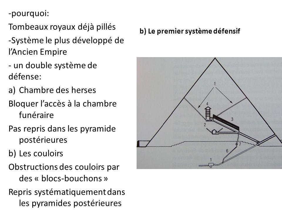 b) Le premier système défensif