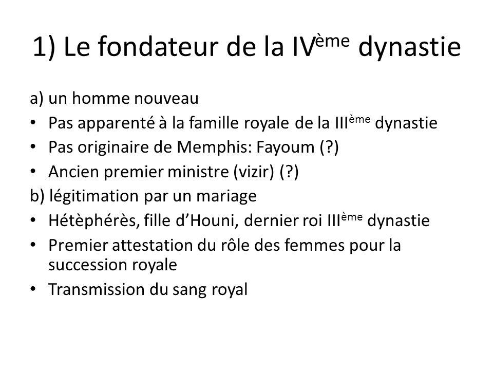 1) Le fondateur de la IVème dynastie
