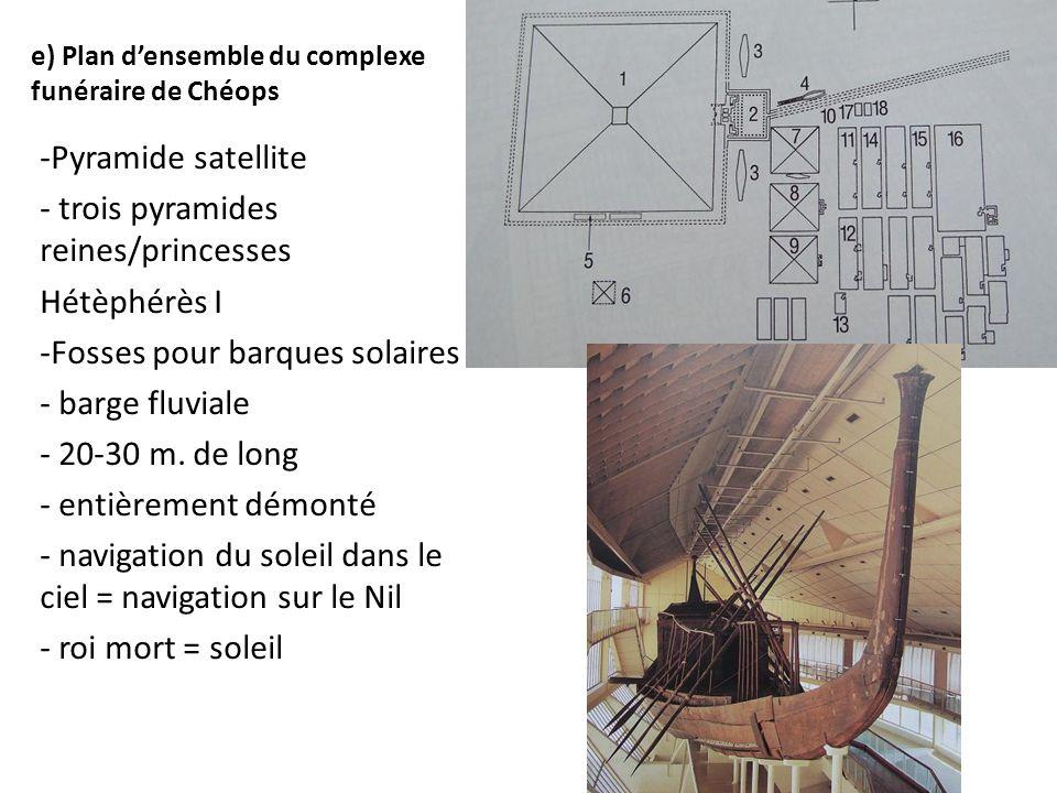 e) Plan d'ensemble du complexe funéraire de Chéops