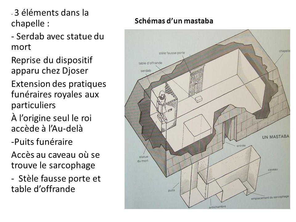 - Serdab avec statue du mort Reprise du dispositif apparu chez Djoser