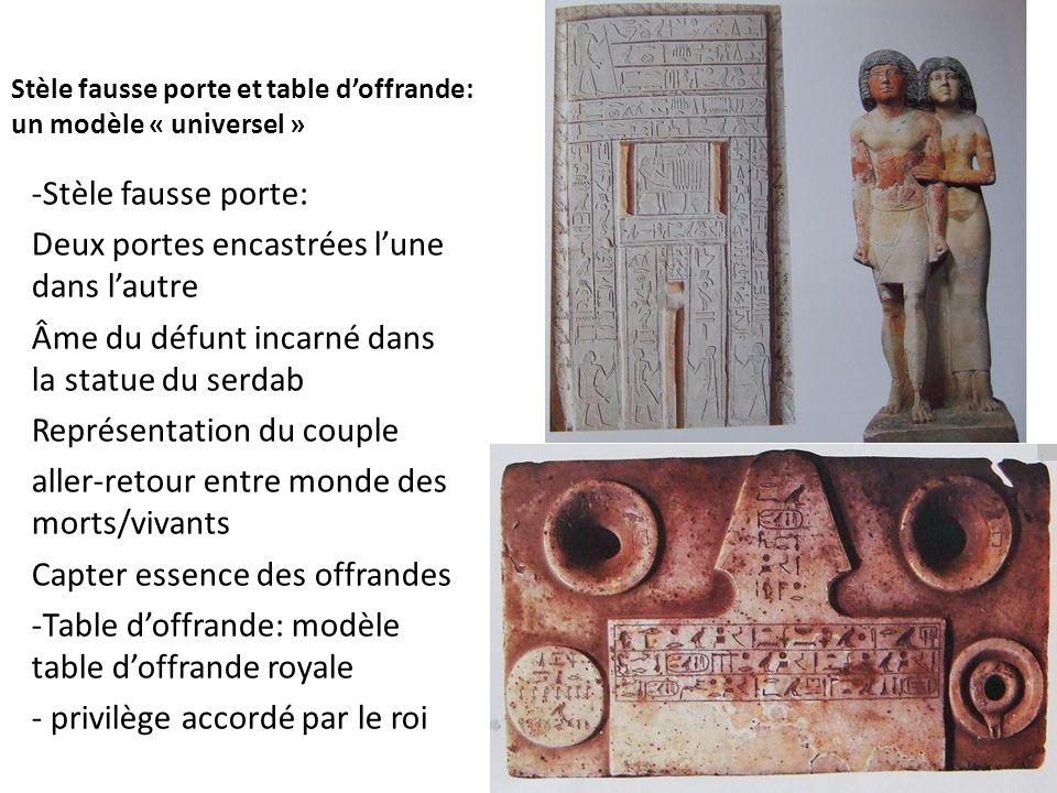 Stèle fausse porte et table d'offrande: un modèle « universel »