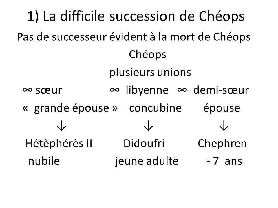 1) La difficile succession de Chéops