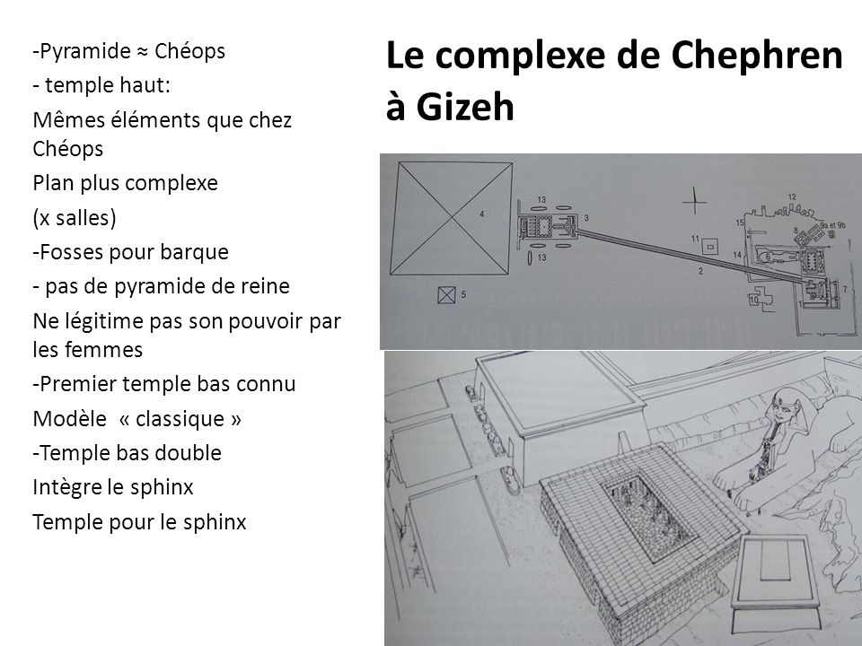 Le complexe de Chephren à Gizeh