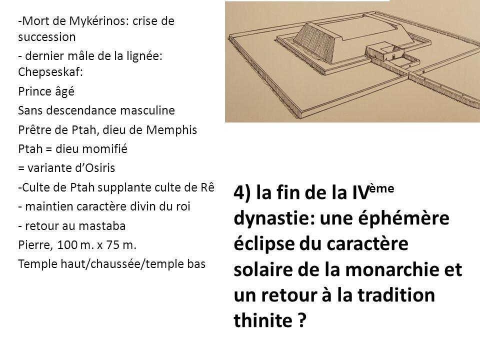 Mort de Mykérinos: crise de succession
