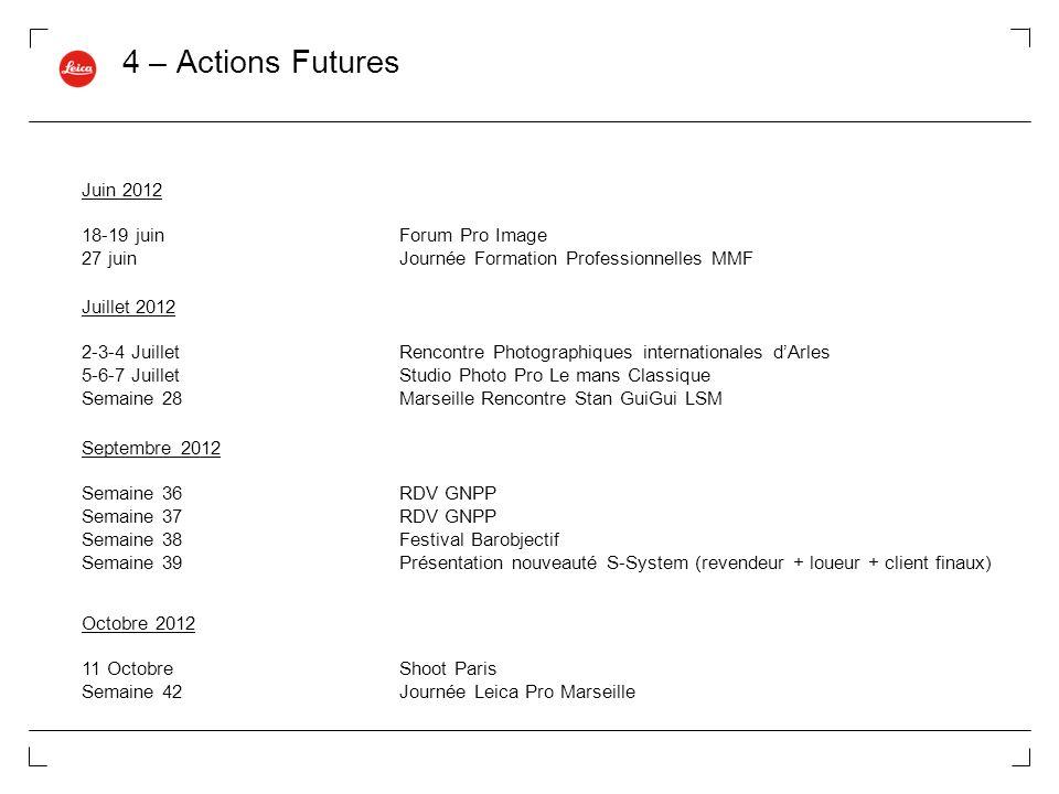 4 – Actions Futures Juin 2012 18-19 juin Forum Pro Image