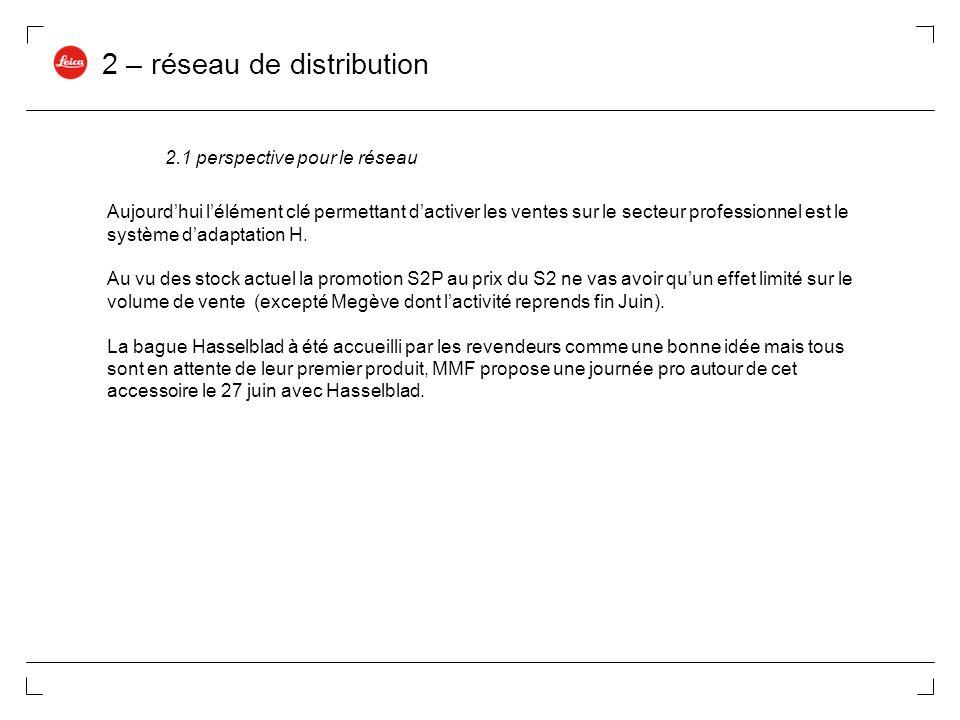 2 – réseau de distribution