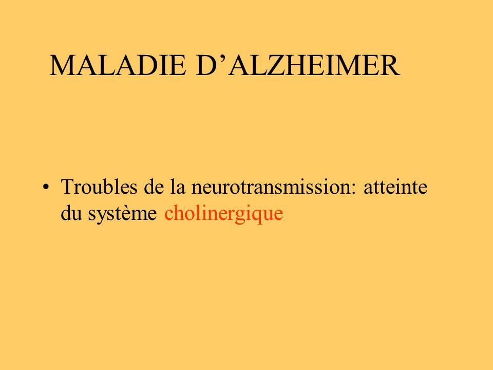 MALADIE D'ALZHEIMER Troubles de la neurotransmission: atteinte du système cholinergique