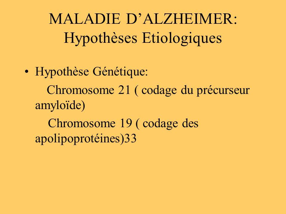 MALADIE D'ALZHEIMER: Hypothèses Etiologiques