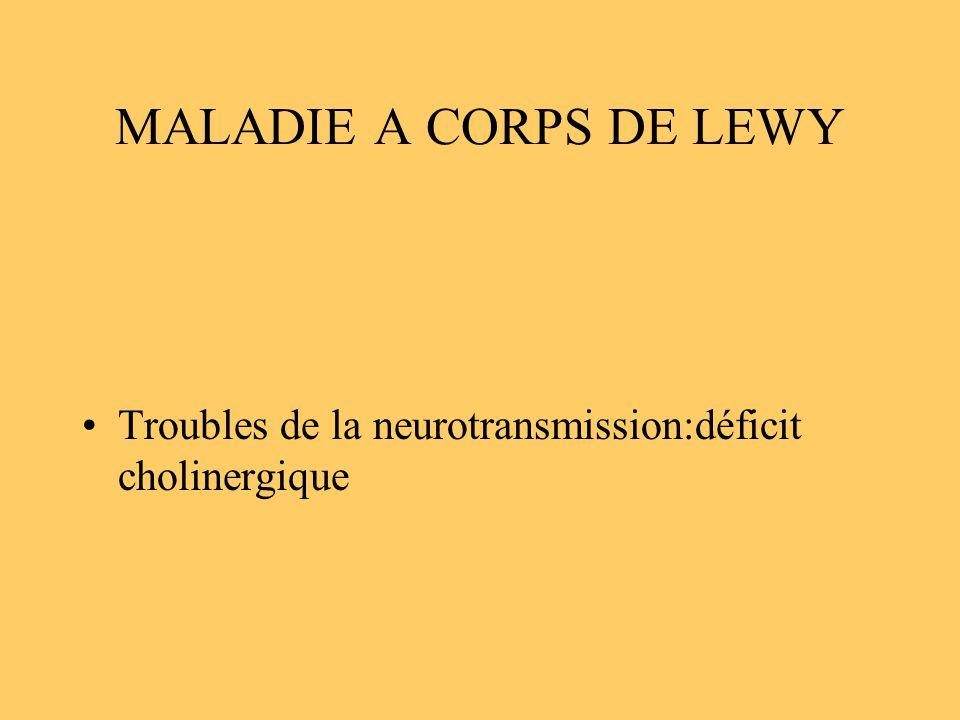 MALADIE A CORPS DE LEWY Troubles de la neurotransmission:déficit cholinergique
