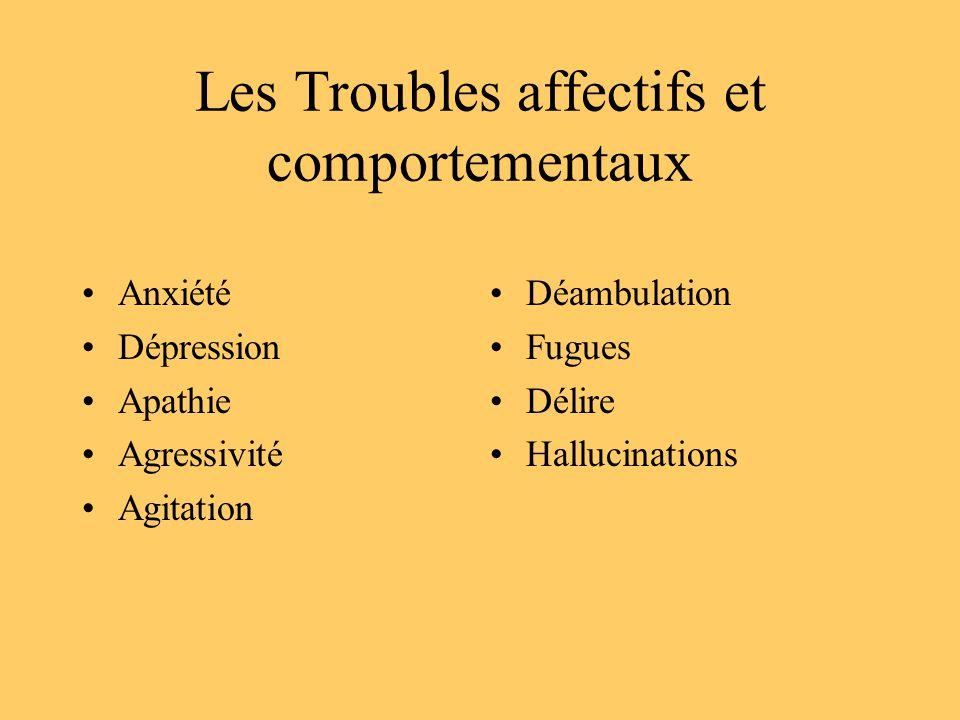 Les Troubles affectifs et comportementaux