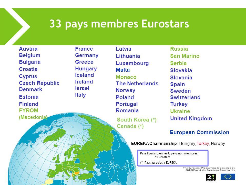 Spécificités Eurostars