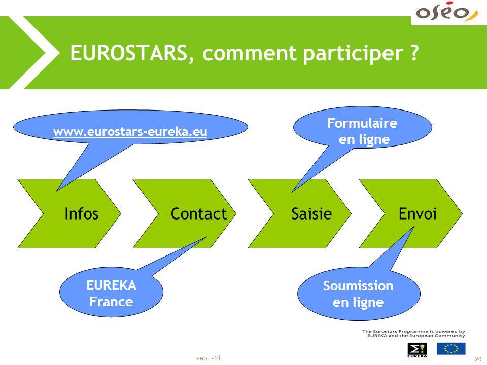 Projets Eurostars VS Projets d initiative individuelle