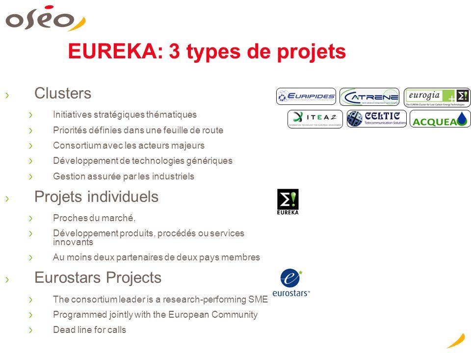 EUROSTARS : une offre destinée aux Pme innovantes à fort potentiel de croissance