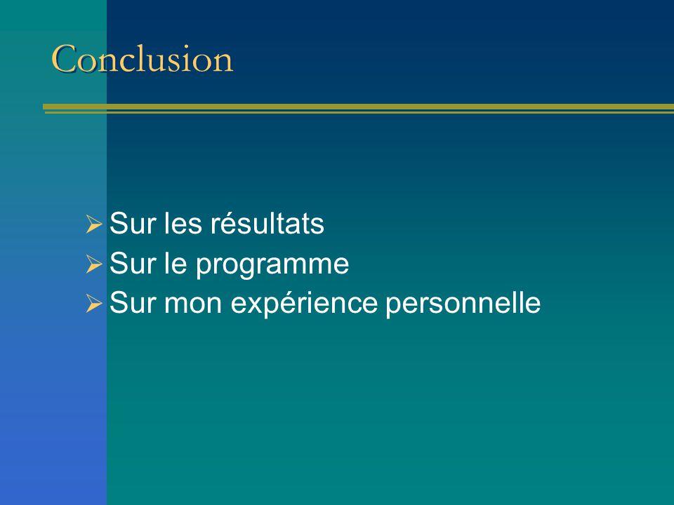 Conclusion Sur les résultats Sur le programme