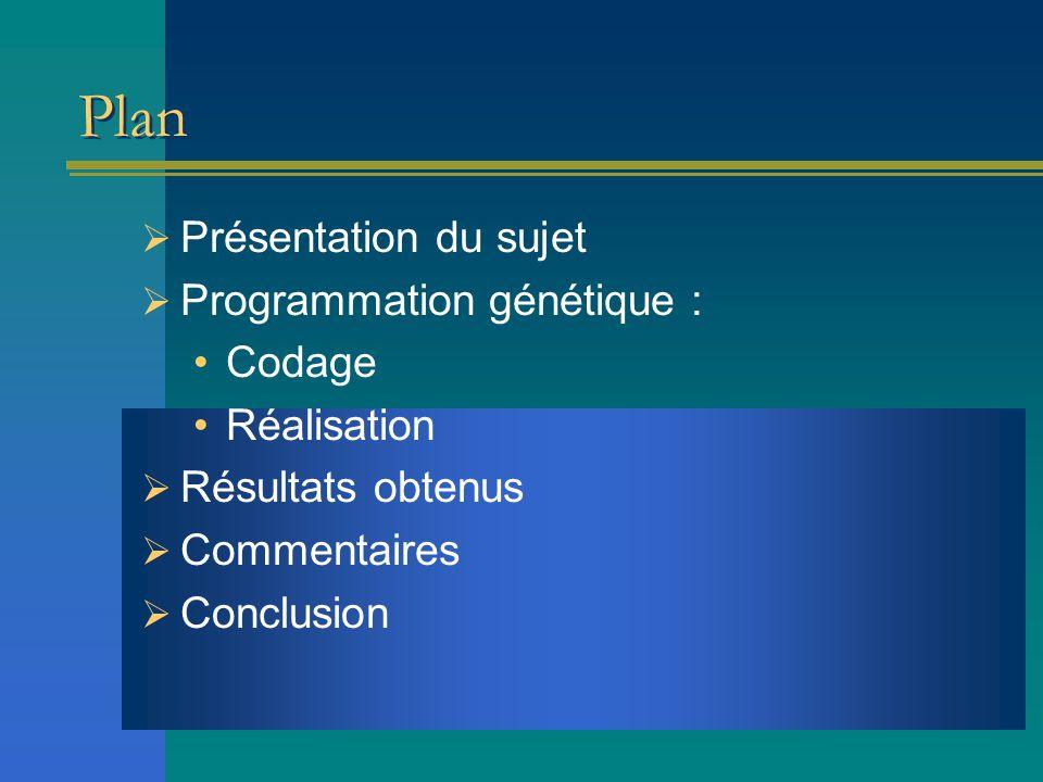 Plan Présentation du sujet Programmation génétique : Codage