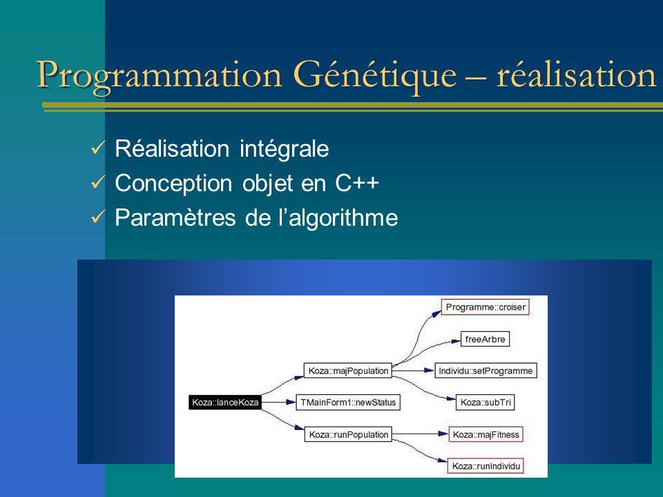 Programmation Génétique – réalisation