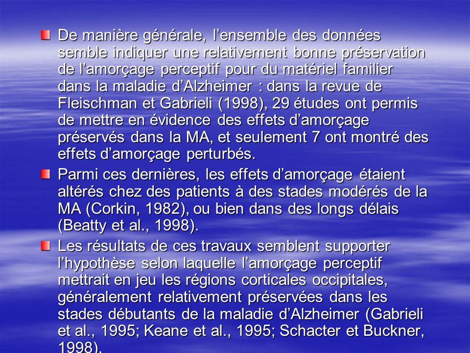 De manière générale, l'ensemble des données semble indiquer une relativement bonne préservation de l'amorçage perceptif pour du matériel familier dans la maladie d'Alzheimer : dans la revue de Fleischman et Gabrieli (1998), 29 études ont permis de mettre en évidence des effets d'amorçage préservés dans la MA, et seulement 7 ont montré des effets d'amorçage perturbés.