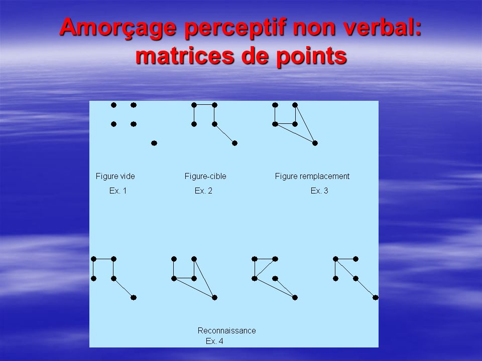 Amorçage perceptif non verbal: matrices de points