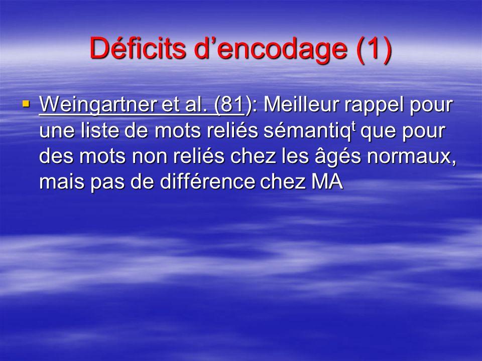 Déficits d'encodage (1)