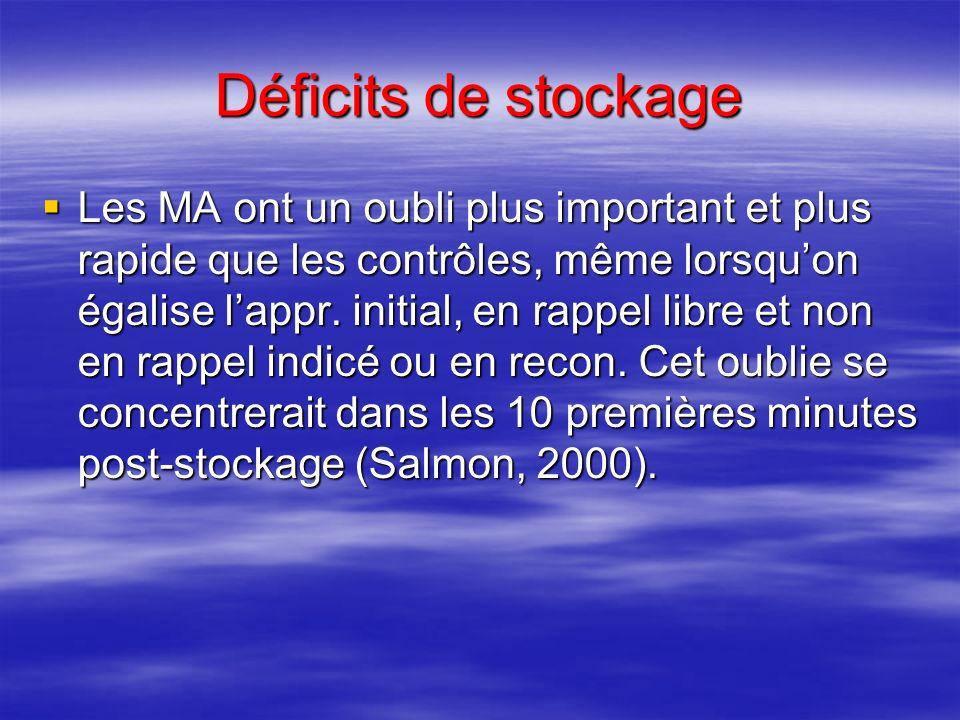 Déficits de stockage