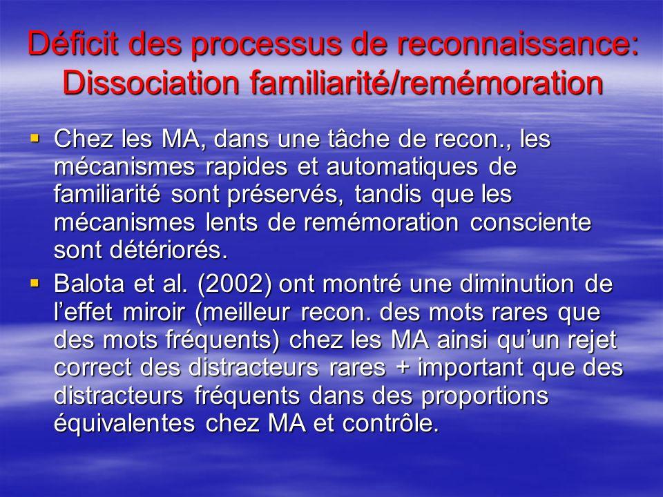 Déficit des processus de reconnaissance: Dissociation familiarité/remémoration