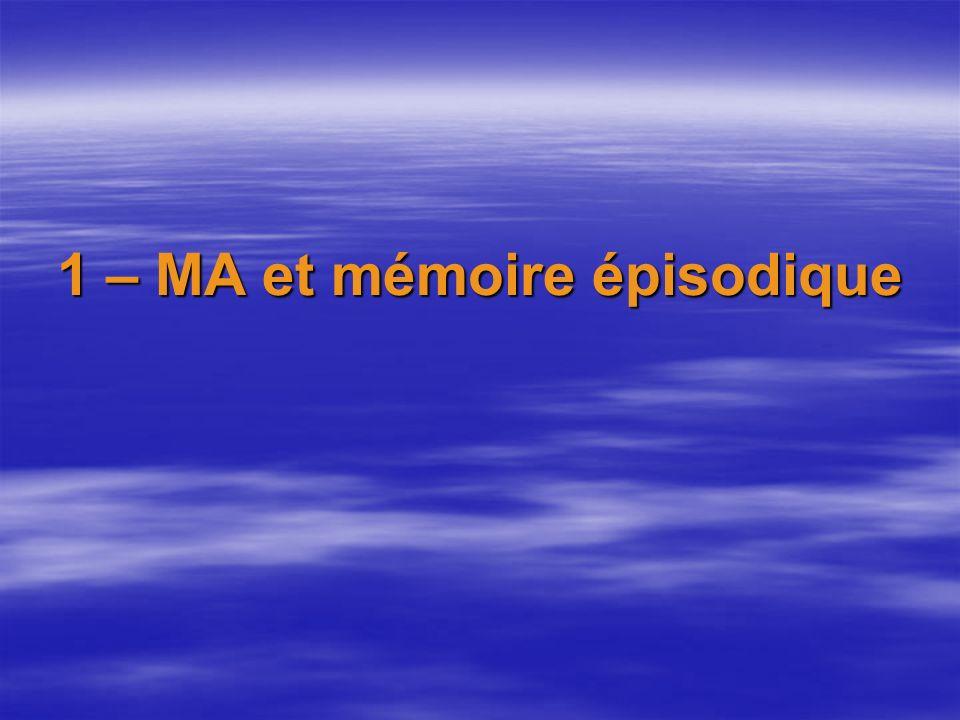 1 – MA et mémoire épisodique