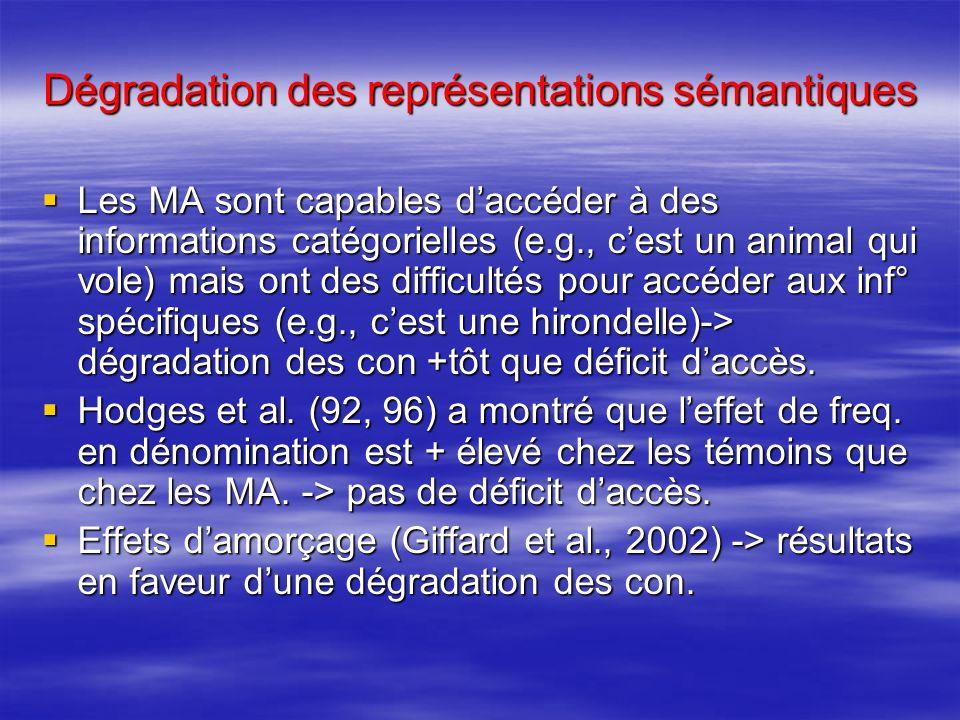 Dégradation des représentations sémantiques