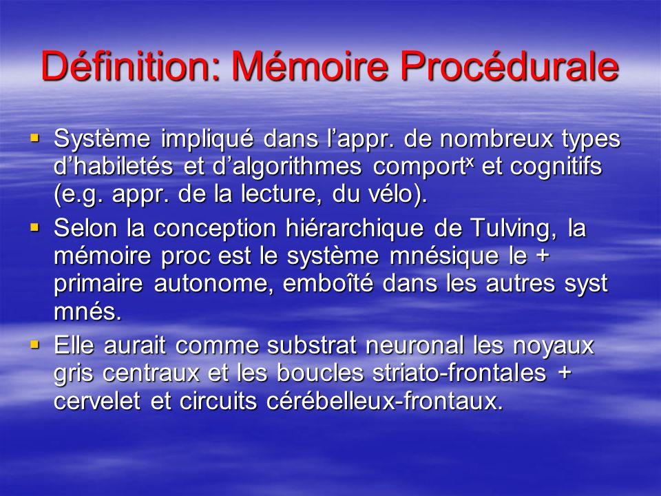 Définition: Mémoire Procédurale