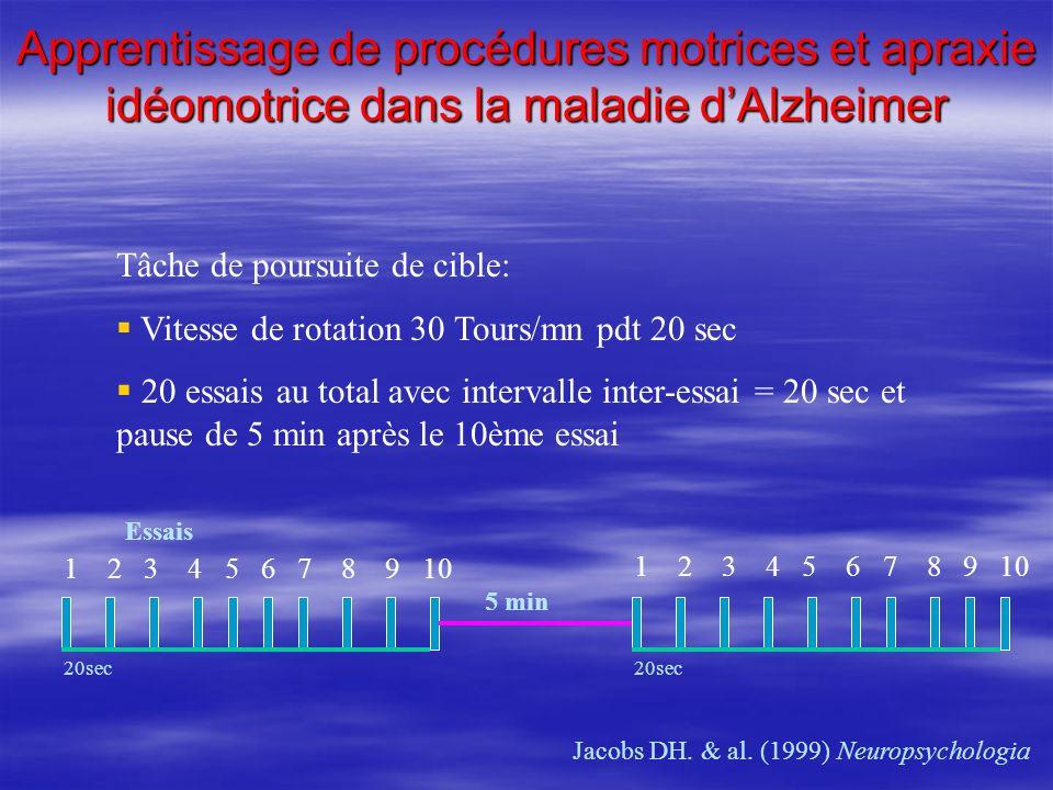 Apprentissage de procédures motrices et apraxie idéomotrice dans la maladie d'Alzheimer