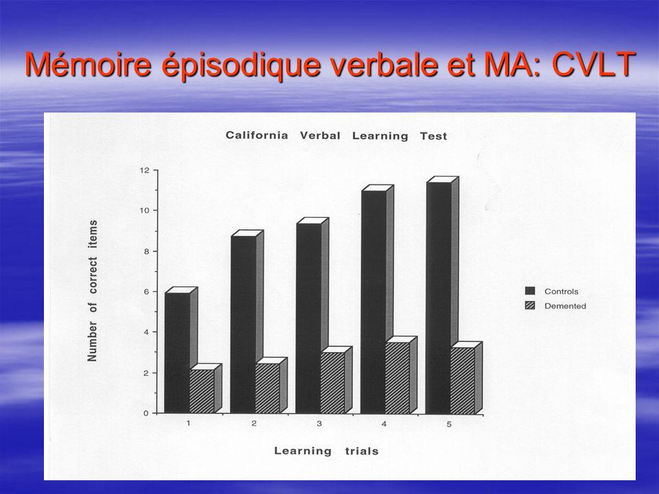 Mémoire épisodique verbale et MA: CVLT