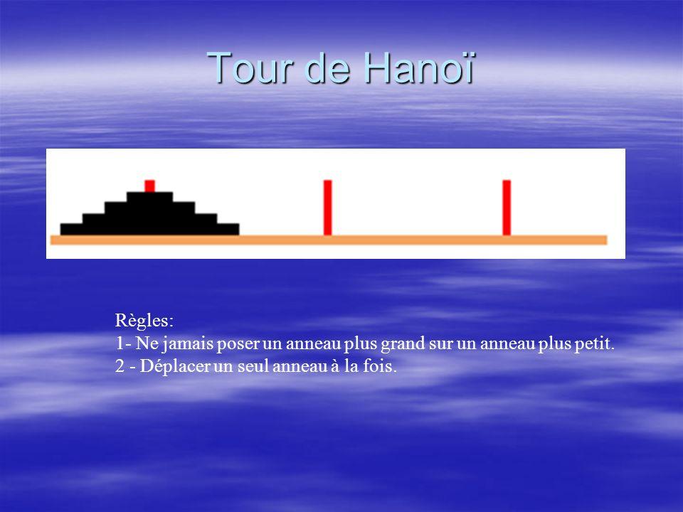 Tour de HanoïRègles: 1- Ne jamais poser un anneau plus grand sur un anneau plus petit.