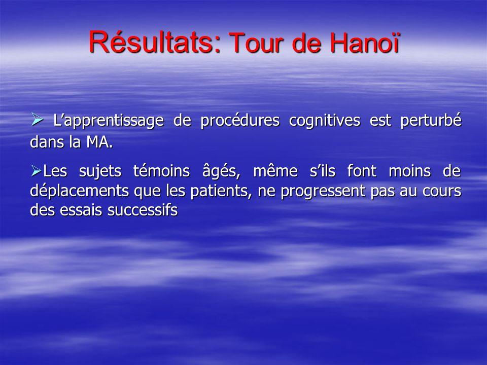 Résultats: Tour de Hanoï