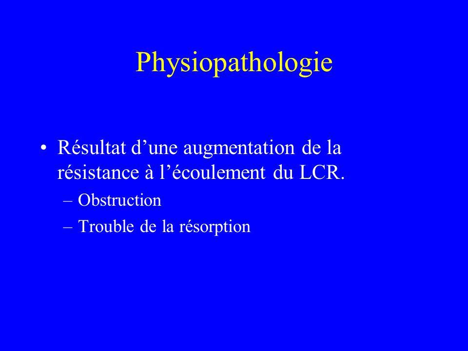 Physiopathologie Résultat d'une augmentation de la résistance à l'écoulement du LCR.