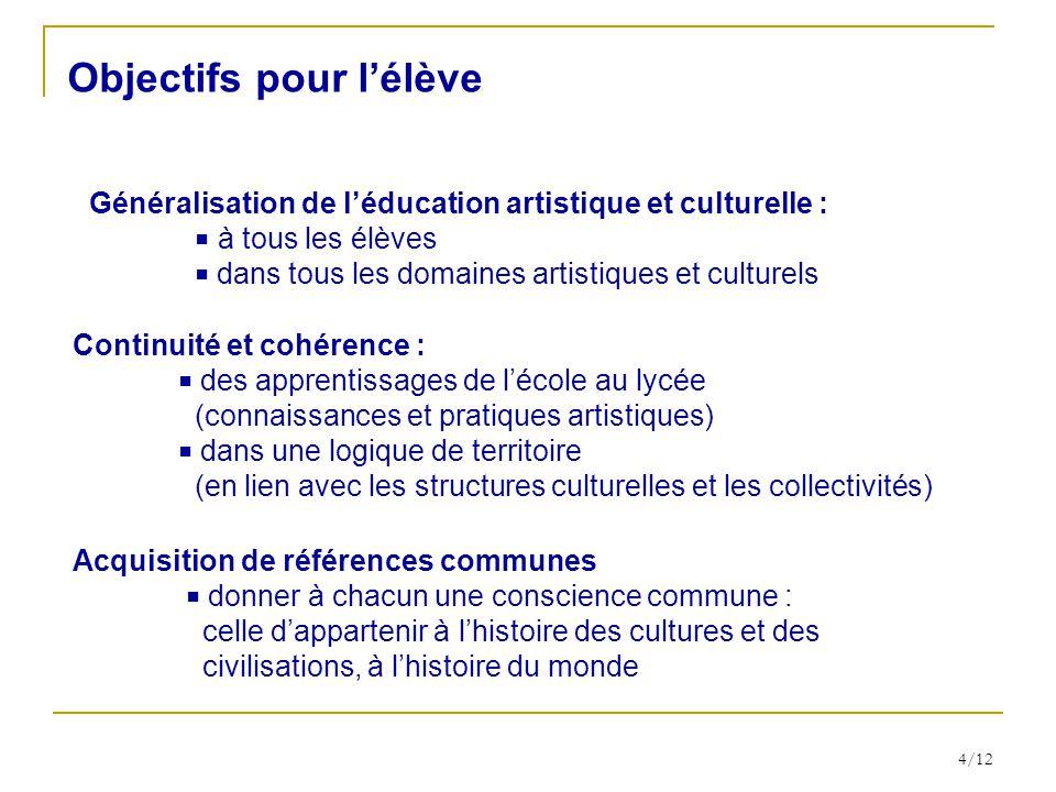 Objectifs pour l'élève